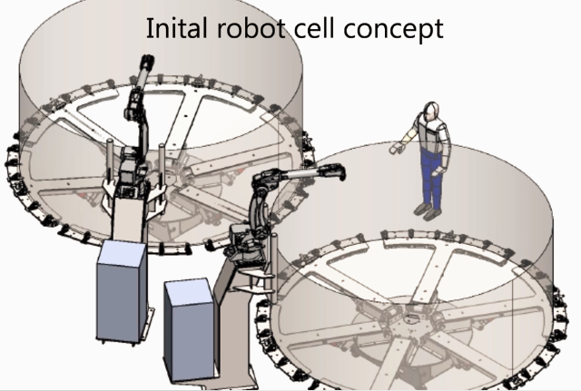 tank-roll-robotic-welding-cell-concept.png